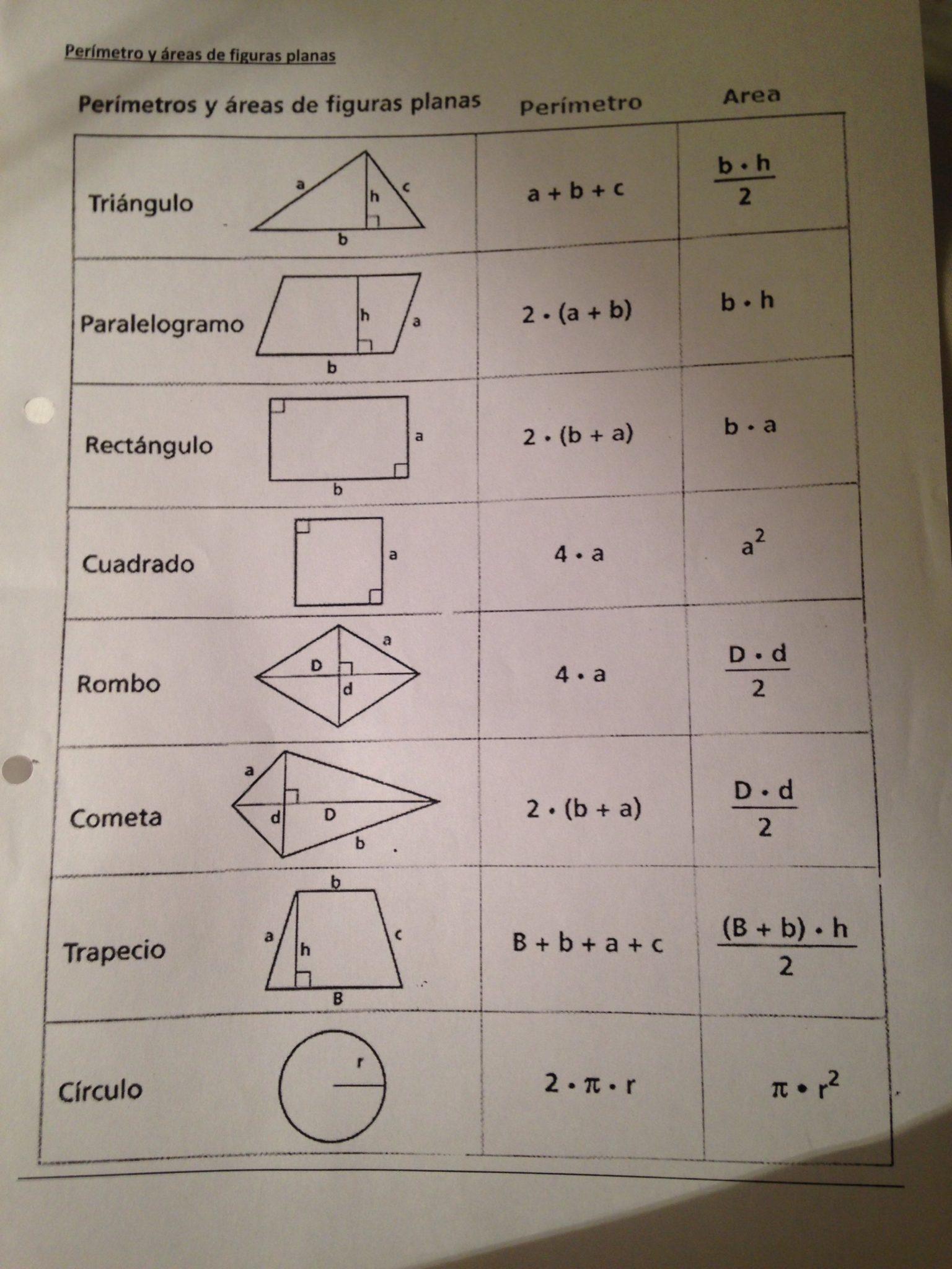 Mi Librito De Las Figuras furthermore Medidas De Superficie further Solidos Geometricos Ejercicios Resueltos En Primaria as well Img also Binomionewtonfac. on las formulas de figuras geometricas