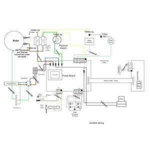 SV4 | Matrix | Dry steam Cleaner | Septimus Spares