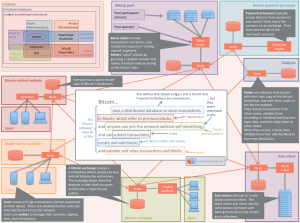BTC Diagram