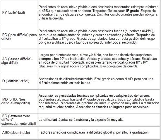 graduacion montaña SERAC COMPAÑÍA DE GUÍAS
