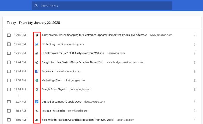 Пример значков в истории браузера Google