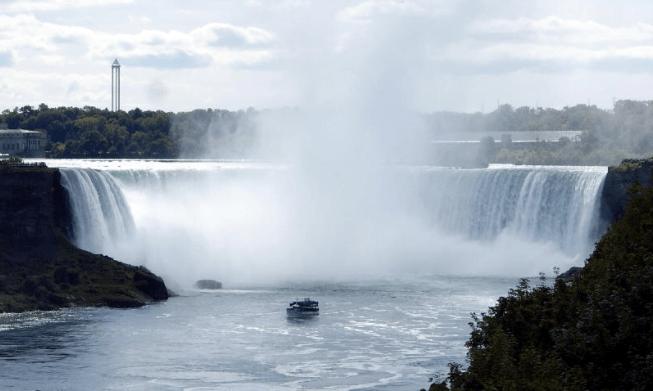Niagara Tekne Turu