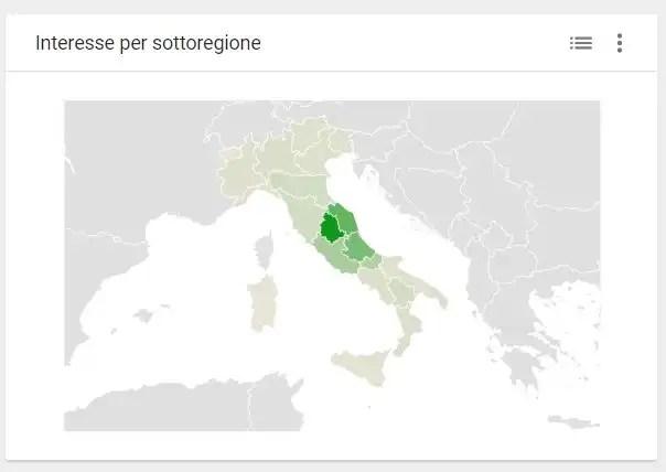Tendenze-Italia Centrale