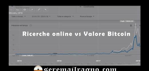 Bitcoin: correlazione tra volume di ricerca e valore di mercato