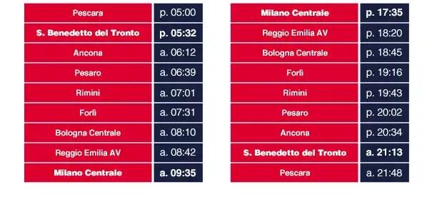 Orari Freccia Rossa San Benedetto