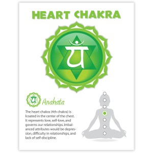 Heart Chakra Poster Template