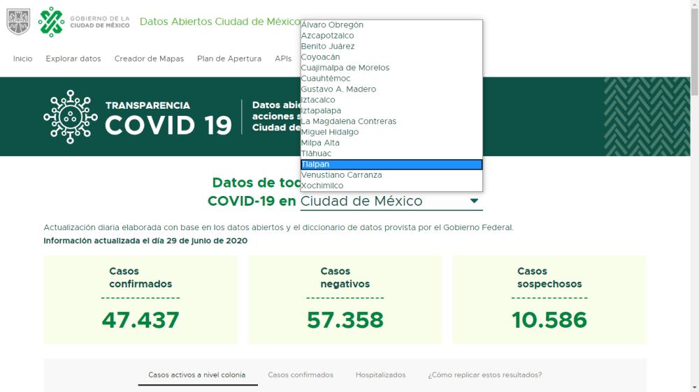 datos covid-19 cdmx