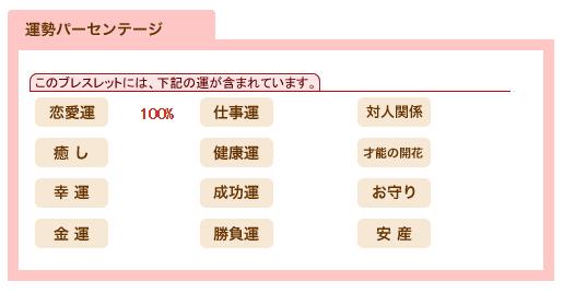 恋愛100%運勢