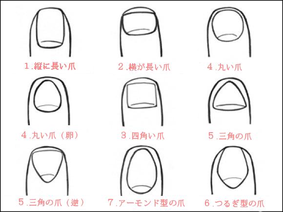 爪占い 性格
