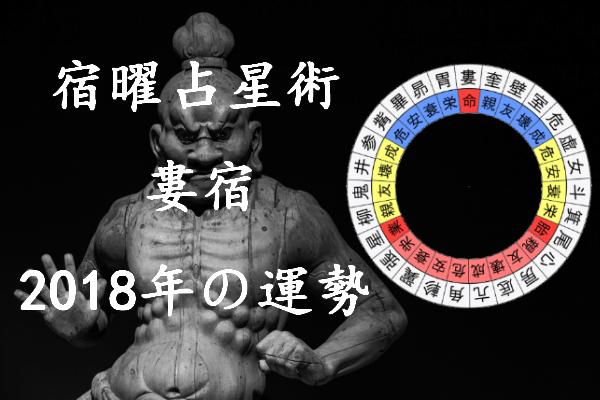 2018年 婁宿 運勢