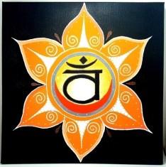 Sacral Chakra Symbol Chakra Test