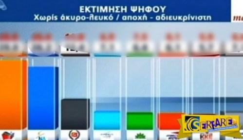 Δημοσκόπηση Marc Εκλογές 2015: Συνωστισμός στη Βουλή, πόσο παίρνουν ΑΝΕΛ. Λεβέντης, Λαφαζάνης