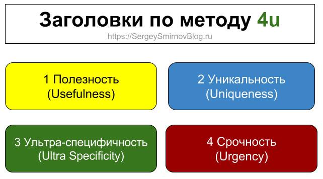 Структура заголовка