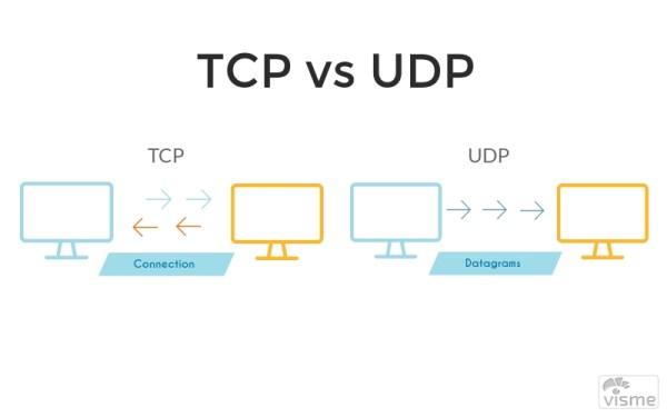 UDP/Datagram Sockets with ReactPHP · @zhukserega