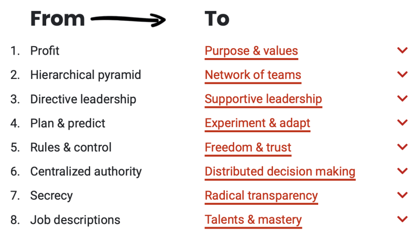 The Eight Trends. Source: Corporate Rebels