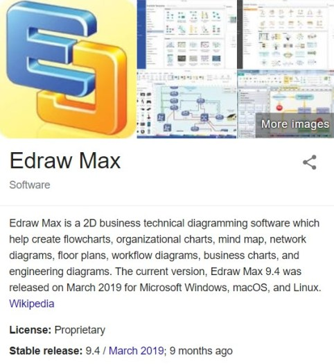 Edraw Max 9.4 Crack License Key [2020] [Torrent]