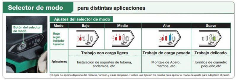 Atornillador de Impacto a Batería de Litio WR18DBDL2W4 selector modo