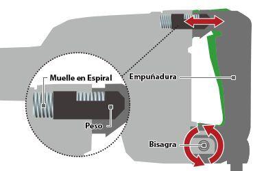 Martillo Demoledor H65SB3 empuñadura anti vibracion