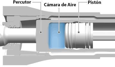 Martillo Demoledor H65SB3 camara aire
