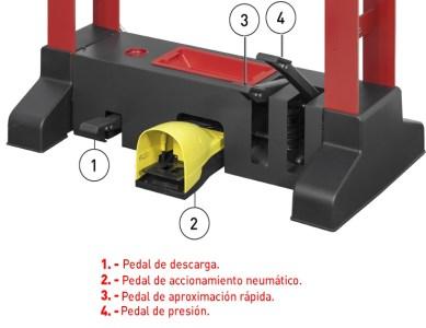 Nuevos pedales PRP