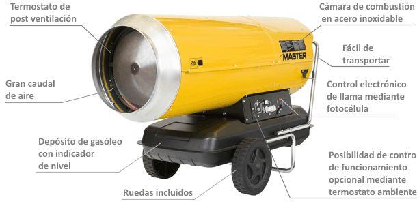 Calentador de Aire de Combustión Directa de Gasóleo B-360 caracteristicas