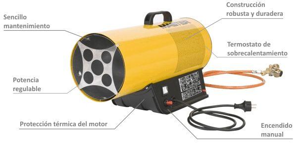 Calentador Portátil a Gas BLP-17M caracteristicas