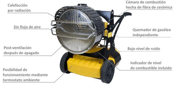 Calentador Portátil Por Radiación a Gasóleo XL-9-SR caracteristicas