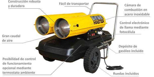 Calentador de Aire de Combustión Directa de Gasóleo B-300 caracteristicas