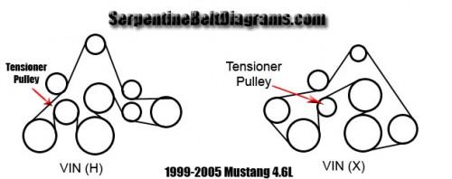 199 Mustang 4 6l Belt Diagram