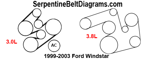 2001 Ford Windstar Serpentine Belt Routing Diagrams