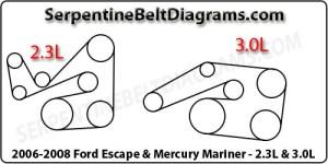 EscapeCity • View topic  2006 Escape serpentine belt