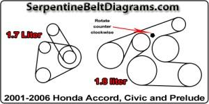 20012006 Honda Accord, Civic and Prelude