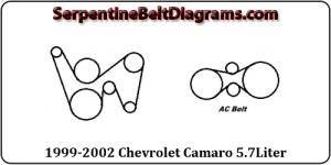 19992002 Chevrolet Camaro belt diagram