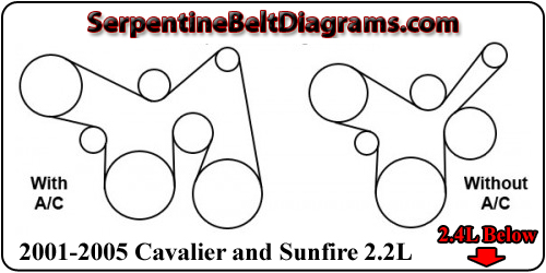 1999 pontiac sunfire serpentine belt diagram  circuit