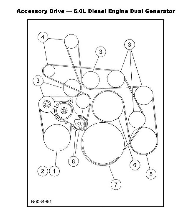 [XOTG_4463]  2003-2007 Ford F-250 6.0L Power Stroke V8 Serpentine Belt Diagram -  serpentinebelthq.com | 2005 Ford 6 0 Power Stroke Engine Diagrams |  | Serpentine Belt Replacement