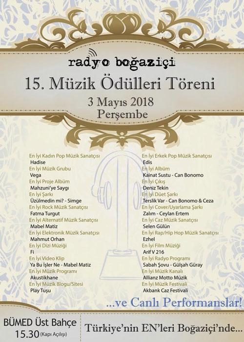 15. Radyo Boğaziçi Müzik Ödülleri Sonuçları Açıklandı