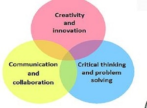21st century skills for teachers and students