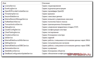 Процессы менеджера кластера 1С rmngr.exe