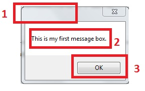 Sample Message Box