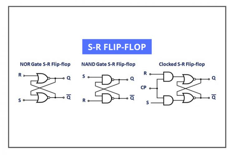 FLIP-FLOP LED
