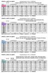 price vrkln DECO 1rozn 2016