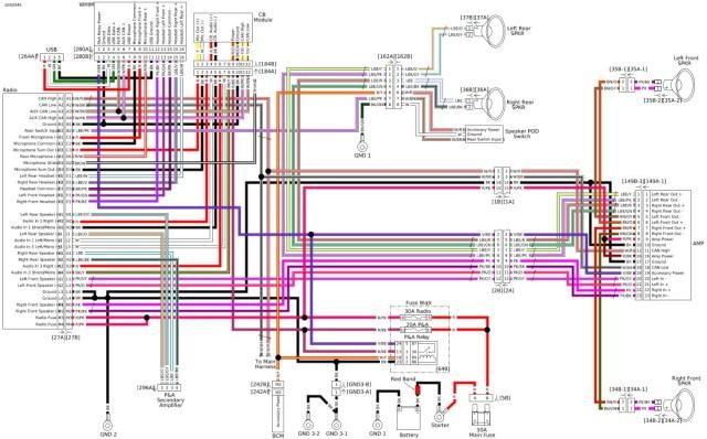 Harley Radio Wiring Diagram | hobbiesxstyle | 2005 Harley Davidson Radio Wiring Diagram |  | hobbiesxstyle
