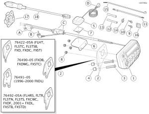 Wiring Diagram For 2001 Dyna Fxd | prandofacilco