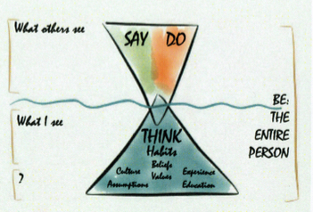 Say do think