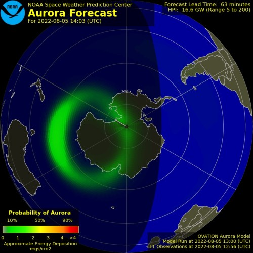 Aurora Forecast - South Pole - OVATION