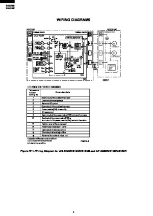 Sharp AEX13 (SERVMAN4) Service Manual — View online or
