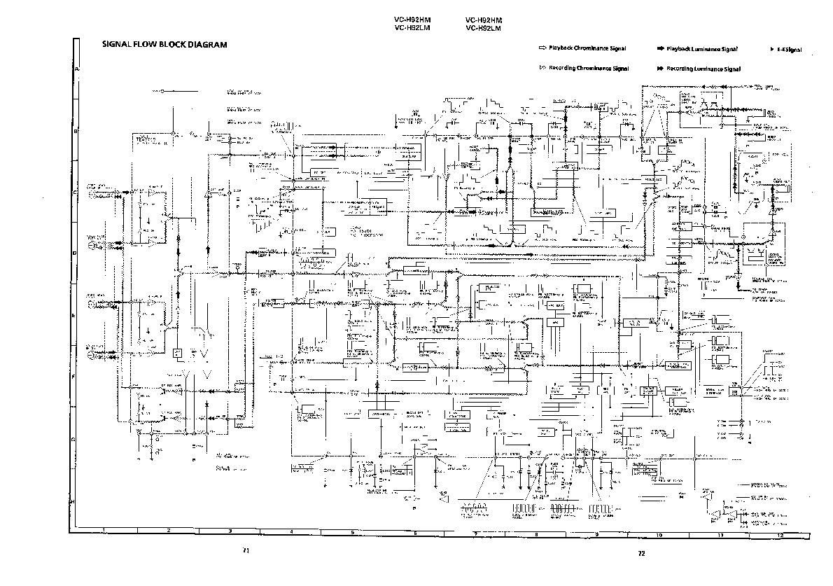 Sharp Vc H92hm Servn14 Service Manual View Online Or Download Repair Manual