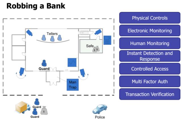 bank_safe