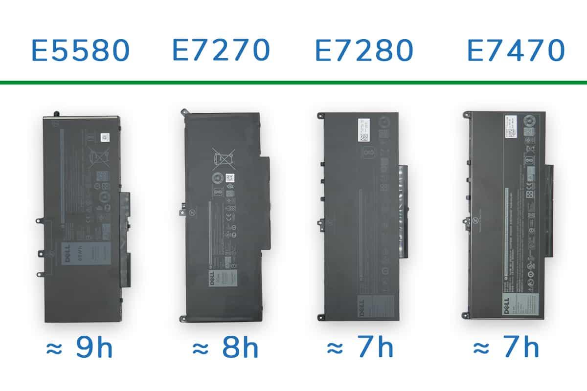 autonomie-batteries-gamme-dell-latitude