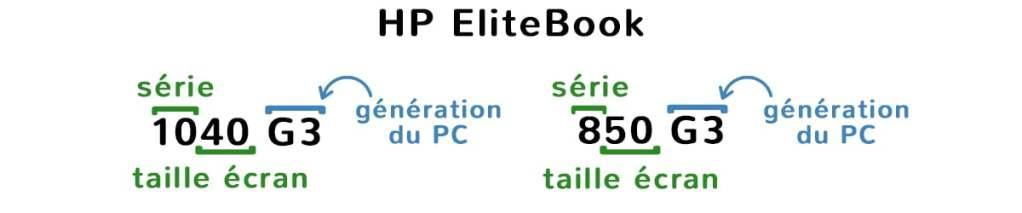 description-dénomination-gamme-elitebook